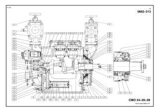 CMO 24-26-28 MK2.pdf