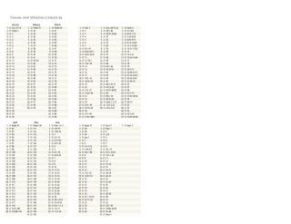 rp.esv.study.bible.pdf